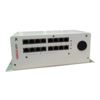 IP fono switchid